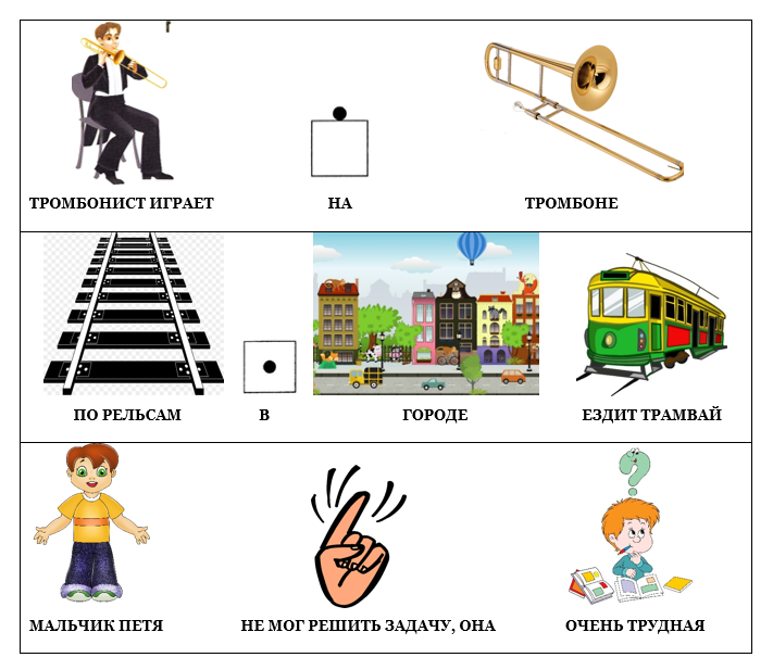Автоматизация звука Р в предложениях в сочетании ТР. Упражнение Повтори или составь предложение