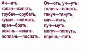 Дифференциация звуков [ч]-[т] в словах 3