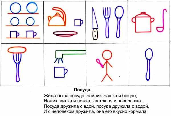 Мнемотаблица о посуде