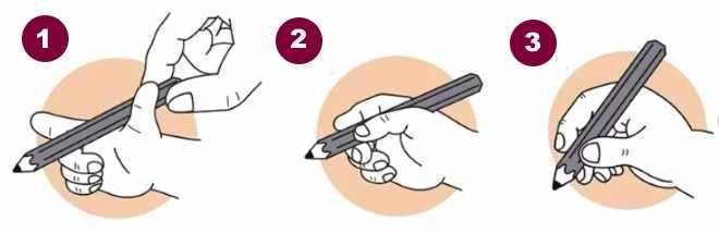 Схема правильного захвата ручки