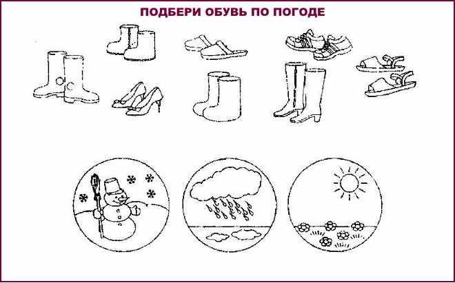Обувь по погоде