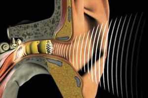 Образование звука в ушном проходе