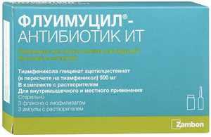 Флуимуцил - ингаляции противовспалительные