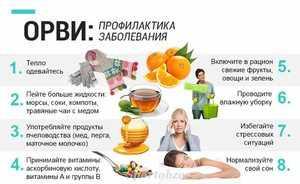 Как лечить грипп и орви