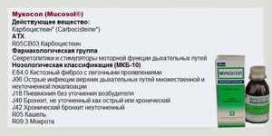 Сироп Мукосол от кашля - применение